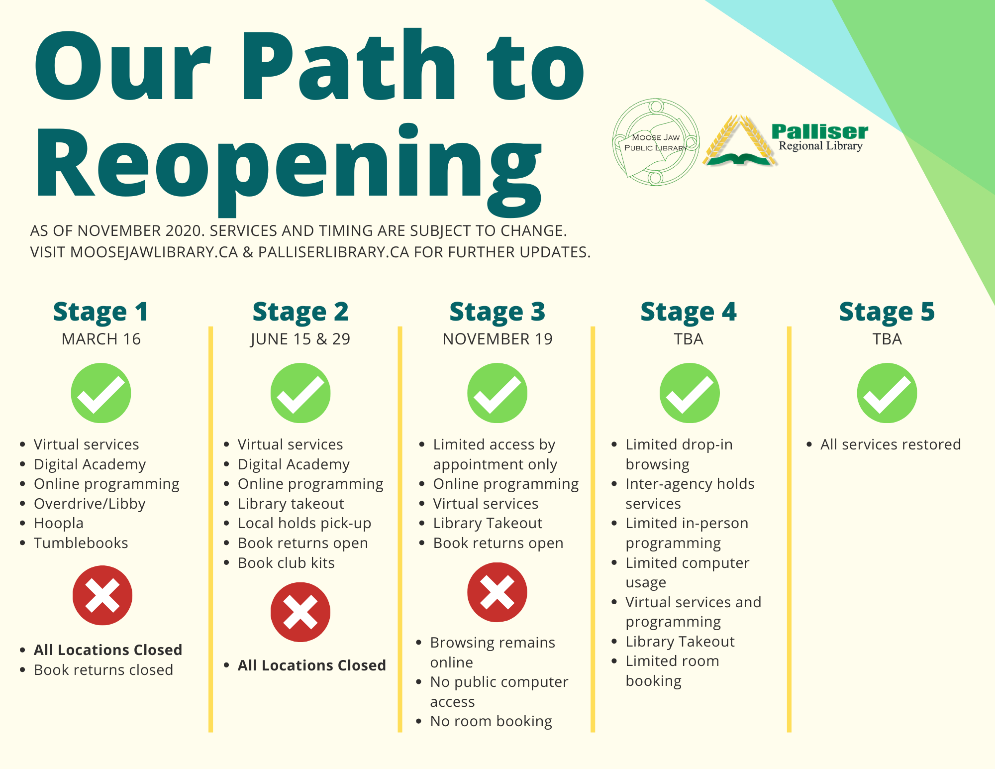 Our Path to Reopening